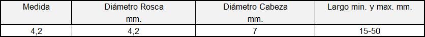 DUOFIX Cab-Fresada (Tabla)