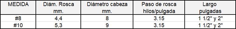 TORDECK ® Punta Mecha Cabeza Fresada Dentada para Deck (Tabla)